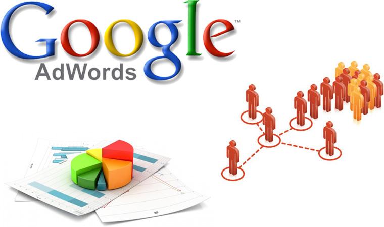 quang-cao-google-adwords-hieu-qua