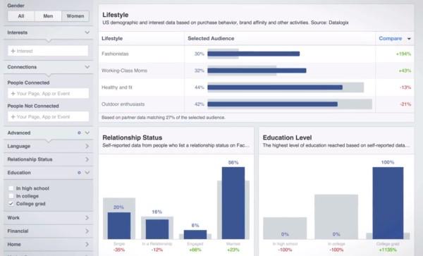 huong-dan-cach-chay-quang-cao-tren-facebook-hieu-qua-Marketing-Intellegence