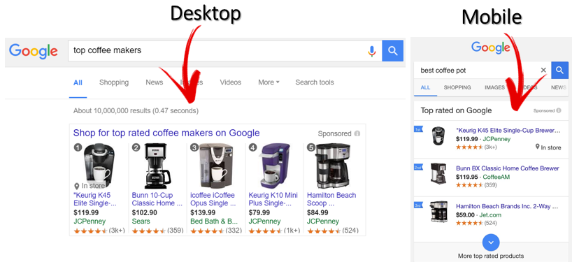 loi-ich-cua-quang-cao-google-shopping
