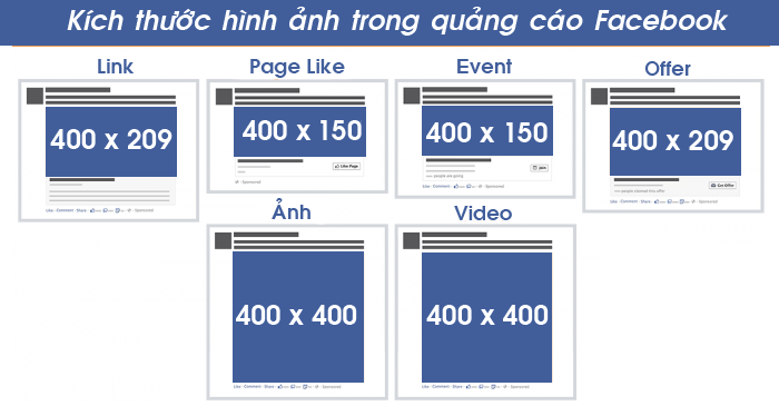 toi-uu-kich-thuoc-hinh-anh-trong-quang-cao-facebook