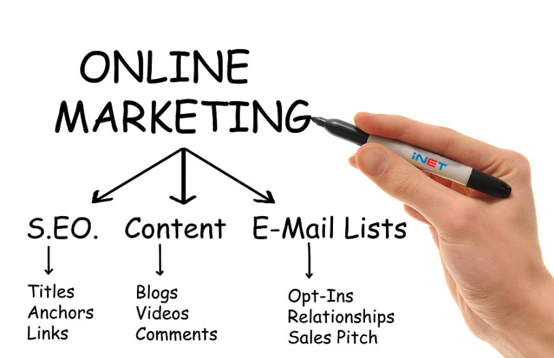 cac-loai-hinh-marketing-online